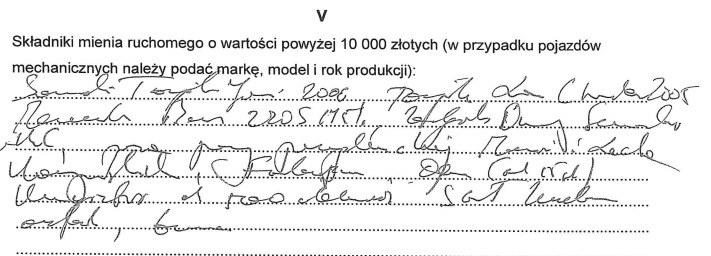 oświadczenie-majątkowe-Szumowskiego